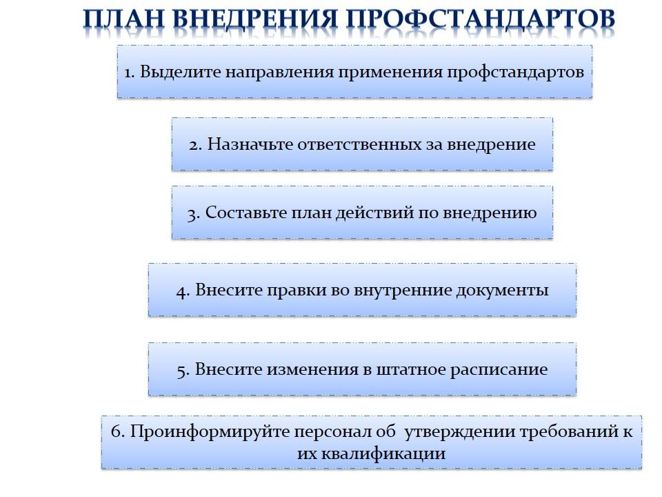 План внедрения профстандартов